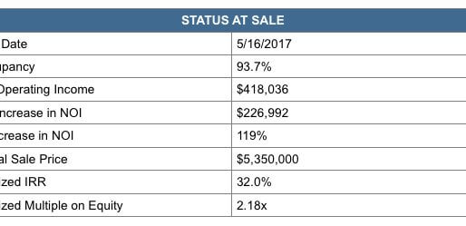 Status at Sale Table
